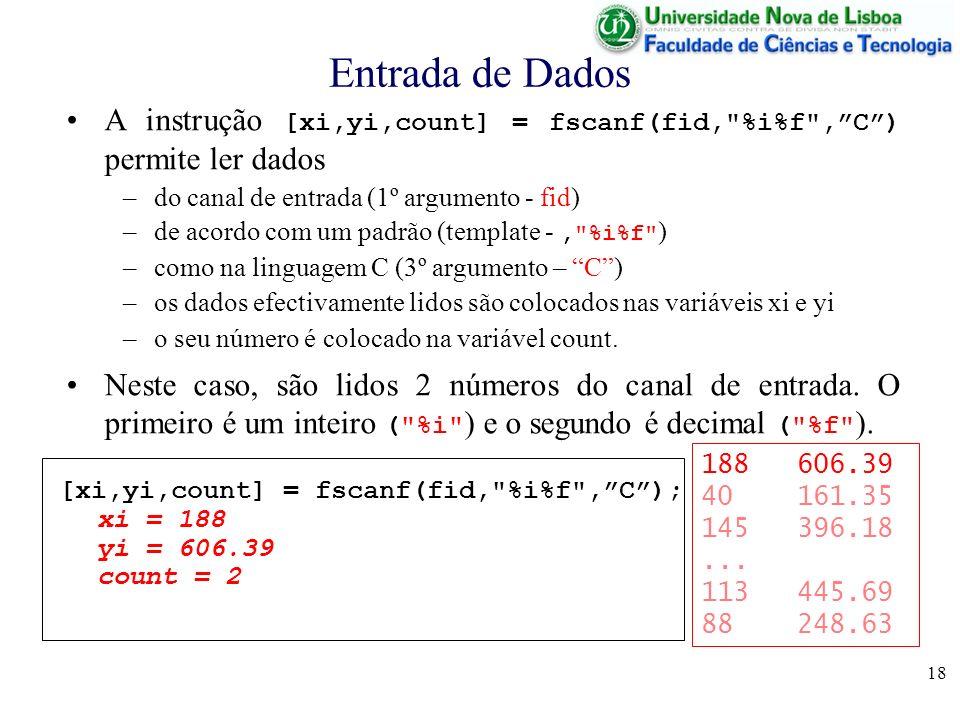 Entrada de Dados A instrução [xi,yi,count] = fscanf(fid, %i%f , C ) permite ler dados. do canal de entrada (1º argumento - fid)
